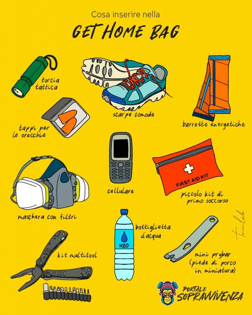 Get Home Bag Kit di sopravvivenza urbano